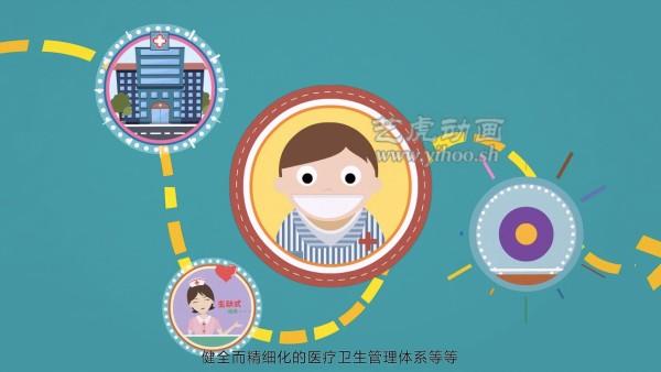 康城创意易胜博|客户端短片制作