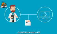 医学软件宣传动画短片