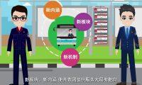 北京公交宣传动画-mg广告动画